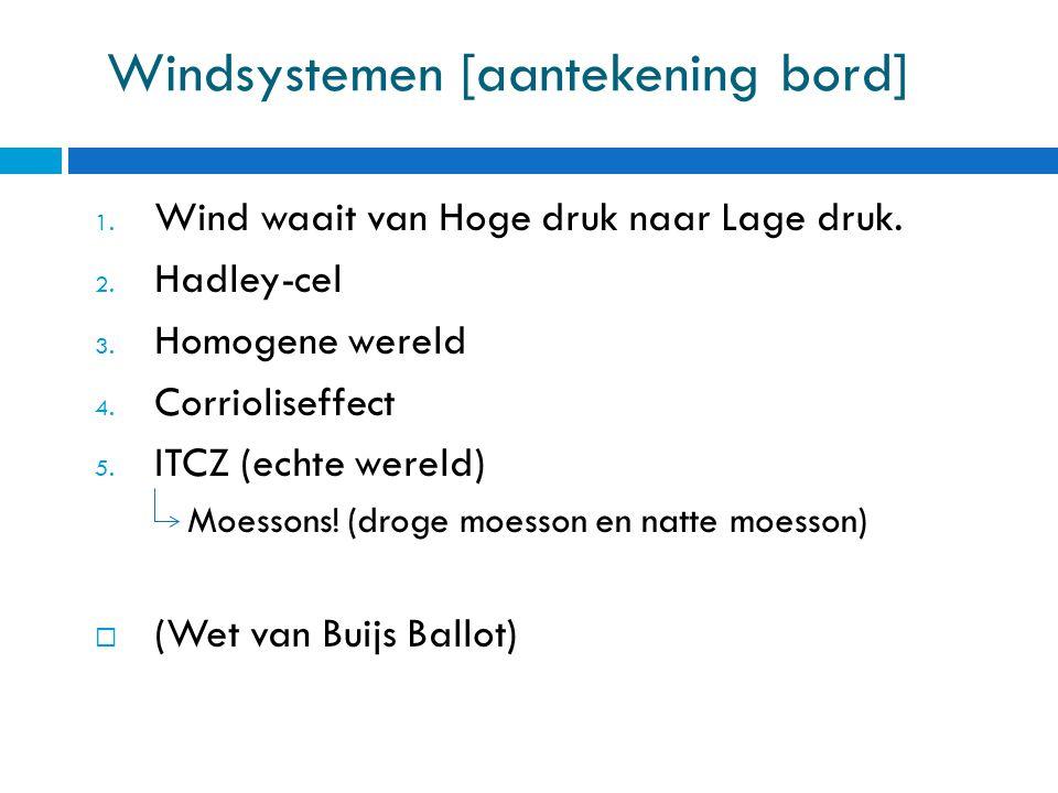 Windsystemen [aantekening bord]